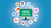 Introduction to digital Lean Marketing Strategy